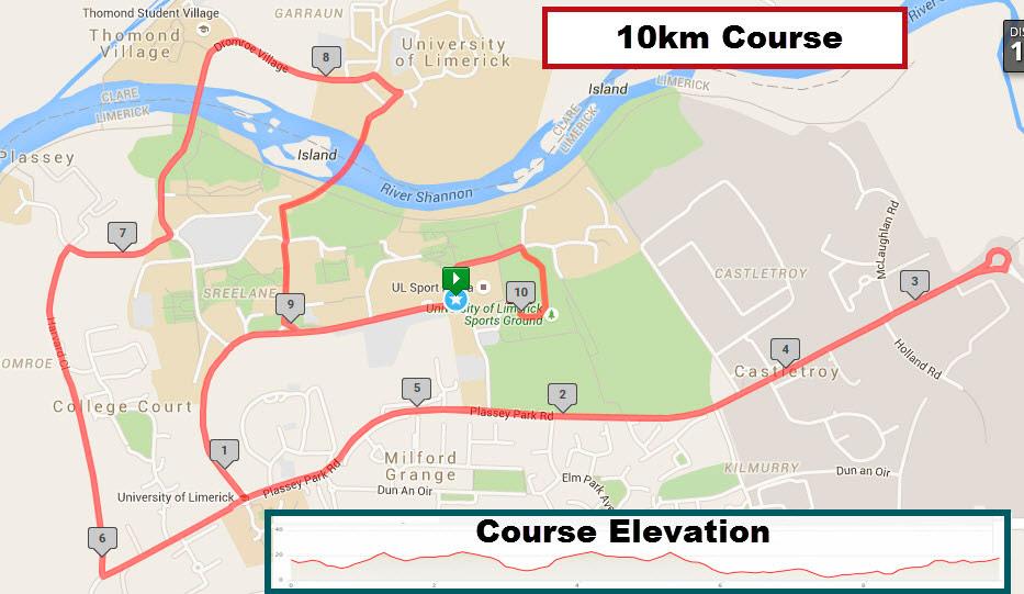 Limerick Mini Marathon 10km route