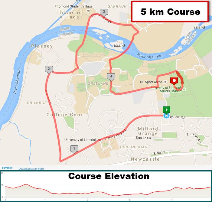 Limerick Mini Marathon 5km route