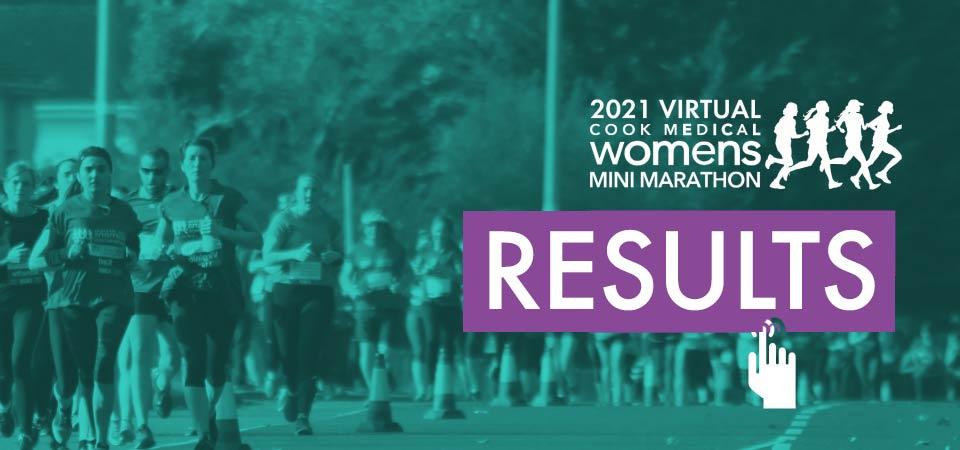 Limerick Mini Marathon Results